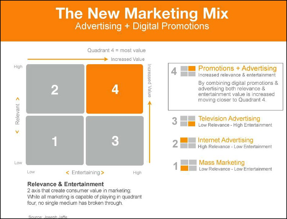 thenewmarketingmix