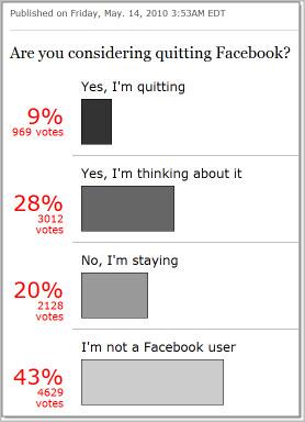 quittingfacebook3