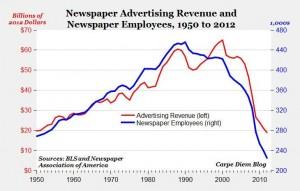 NewspaperAds&Employment2