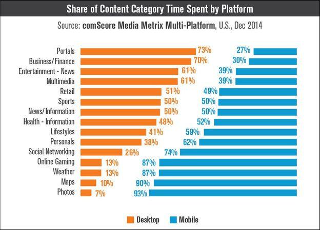 ContentCategories-sm