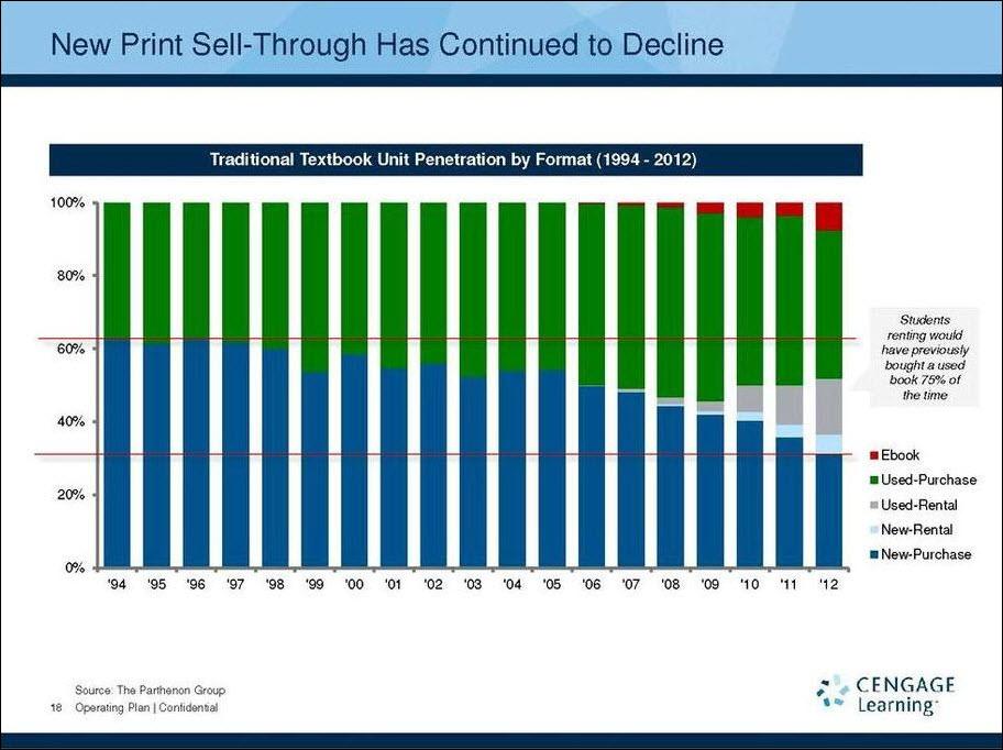 Print-Sell-Through-Declines